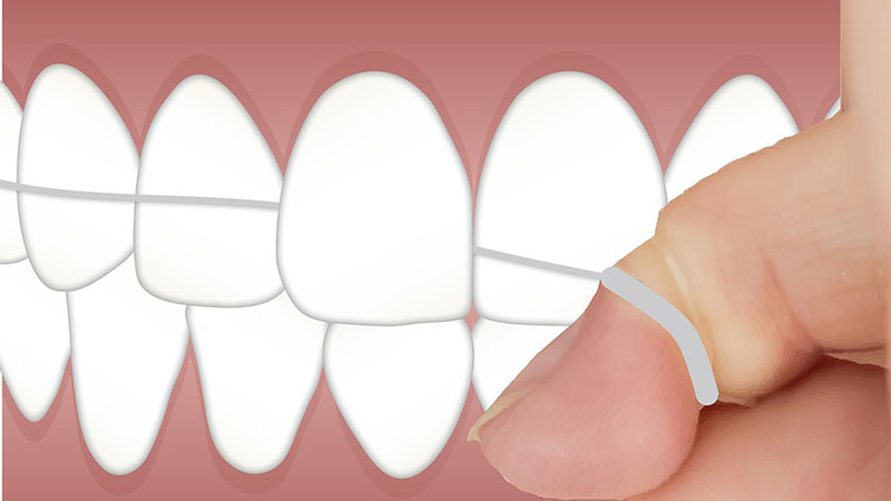 How To Use Dental Floss?