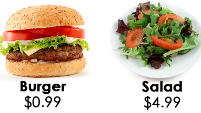 Why Is Unhealthy Food Cheaper